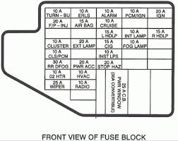 fuse box 98 toyota corolla diy enthusiasts wiring diagrams \u2022 2000 toyota corolla fuse box location toyota corolla fuse box diagram 98 camry automotive wiring suitable rh tilialinden com 2005 toyota corolla