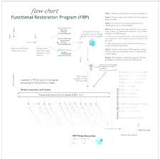 Medical Patient Charts Medical Charting Templates Jasonkellyphoto Co