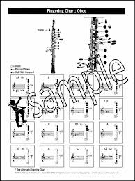 Details About Mel Bays Oboe Fingering And Scale Chart By Eric Nelson