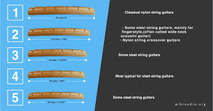 Guitar Nut Size Chart Best Acoustic Guitar For Small Hands Top 5 Picks Wikiaudio