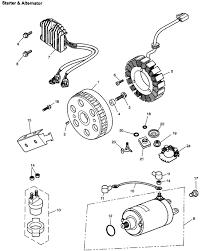 triumph daytona 955i from vin 132513 alternator starter supplied alternator starter