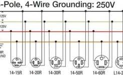 l14 30 wire diagram efcaviation com generator 4 wire to 3 wire at Nema L14 30 Wiring Diagram