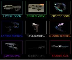 Halo Charts The Halo Ce Weapon Alignment Chart Alignmentcharts