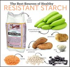 Resistant Starch Food Chart Everything You Need To Know About Resistant Starch Yuri Elkaim