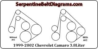 belt diagram 1995 buick lesabre engine wiring diagrams buick 3800 2002 ford f 150 fuse box diagram on 95 buick century engine