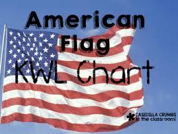 American Flag Writing Template Kwl Chart Graphic Organizer