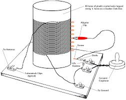 crystal radios stay tuned crystal sets beginners crystal radio