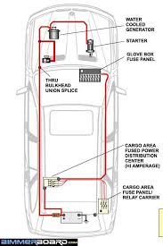 2001 bmw 740il fuse diagram 2001 wiring diagrams