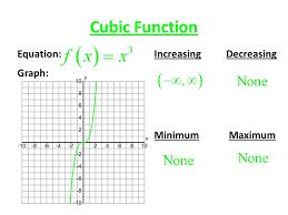 9 cubic function equation increasing decreasing graph minimum maximum