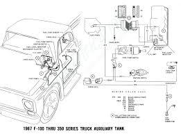 chevy starter wiring diagram hei natebird me outstanding sbc blitz sbc id wiring diagram chevy starter wiring diagram hei natebird me outstanding sbc