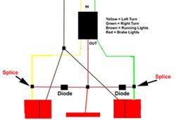 adding a third brake light to a small camper trailer com click to enlarge