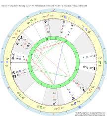 Birth Chart Barron Trump Pisces Zodiac Sign Astrology