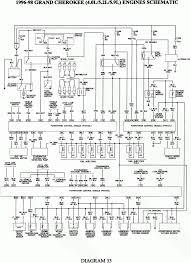 Newest 98 jeep grand cherokee radio wiring diagram 98 jeep wiring