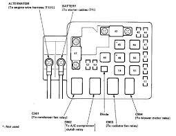 honda civic 96 fuse box 96 honda civic fuse box diagram free 98 honda civic under hood fuse box at 2000 Honda Civic Dx Fuse Box Diagram