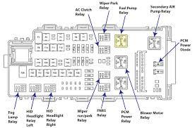 ford fusion engine fuse diagram great installation of wiring diagram • 2006 ford fusion fuse diagrams ricks auto repair advice ricks rh ricks autorepairadvice com 2010 ford fusion fuse diagram 2015 ford fusion fuse