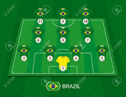 Soccer Lineups Soccer Field With The Brazil National Team Players Lineups Formation
