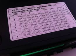 Mipro Act 707 Frequency Chart The Frequency Table Of Mipro 7a 692 716mhz Wireless