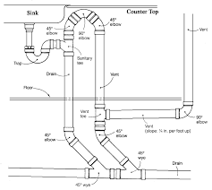 kitchen sink plumbing rough in diagram unique kitchen sink drain pipe size inspirational plumbing diagram for
