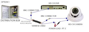 everything you need to know about hd cvi hdcvi wiring option 1