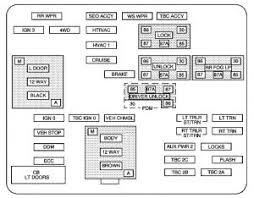yukon fuse diagram simple wiring diagram 2005 gmc fuse diagram simple wiring diagram avalanche fuse diagram gmc sierra mk1 2005