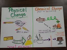 best science chart ideas th grade science  here s a nice anchor chart comparing chemical and physical changes
