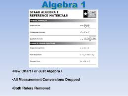 Unusual Staar Conversion Chart 8th Grade Mathematics Chart