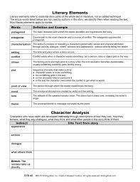 Literary Analysis Essay Example Literary Analysis Example