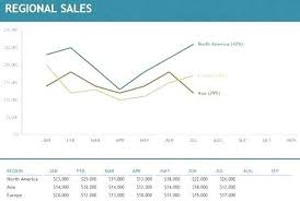 Tracking Sheet Excel Vendor Invoice Template Example Templates Sales ...