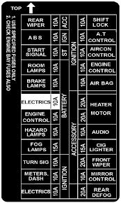 nissan r33 fuse box wiring diagram description r33 fuse box trusted wiring diagram online 2005 nissan altima fuse box nissan r33 fuse box