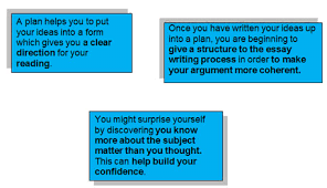 essay writing english for uni planning points