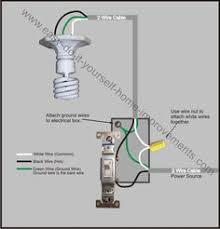 3 way switch wiring diagram > power to switch then to the other this light switch wiring diagram page will help you to master one of the most basic