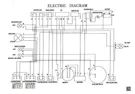 ajs wiring diagram wiring diagrams best puch 250 wiring diagrams simple wiring diagram schema internet of things diagrams ajs wiring diagram