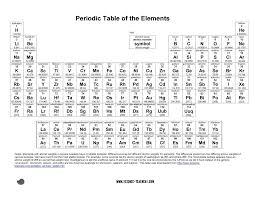 Printable Pics Printable Printable Periodic Table Printable ...