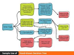 tree diagram powerpoint decision tree diagram powerpoint illustration