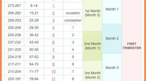 Calendars For Pregnancy Free Printable Pregnancy Calendar Week By Week Chart Template