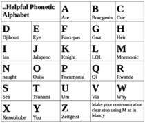The following explanations and exercises will help you learn both the spelling and pronunciation of the 26 different letters. M As In Mancy Meme Guy
