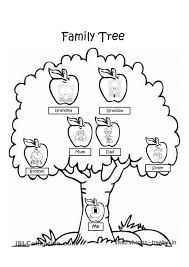 Drawing A Family Tree Template Family Tree Line Drawing At Paintingvalley Com Explore