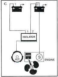 boat battery wiring diagrams marine dual battery kit at Marine Battery Isolator Wiring Diagram