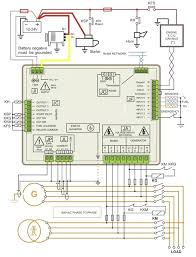 household electrical wiring symbols residential electrical symbols household electrical wiring symbols residential electrical wiring diagram symbols org residential electrical wiring diagram symbols org
