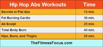 Hip Hop Abs Workout Chart Hip Hop Abs Workout Length Sport1stfuture Org