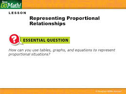 lesson how can you use tables graphs and equations to represent proportional situations