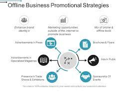 Promotional Strategies Offline Business Promotional Strategies Ppt Slides Download