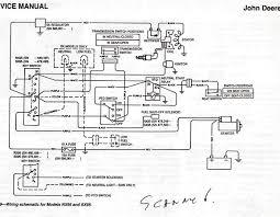 i have a john deere body mower a craftsman kohler engine full size image