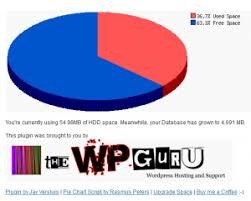 Disk Space Pie Chart Version 0 4 The Wp Guru