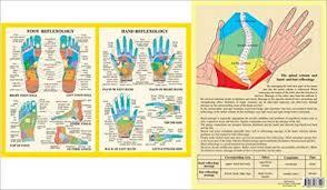 Hand Foot Reflexology A4 9789079887446 Amazon Com Books