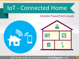 connected home internet of things (ppt icons) pinterest icons Future Internet Architectures of Things at Internet Of Things Diagrams