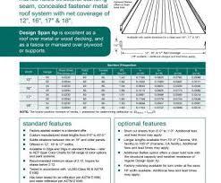 Metal Roof Gauge Thickness Chart 18 Gauge Wire Diameter In Inches Best Get Quotations