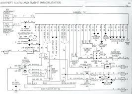 renault ac wiring diagram wiring diagrams best renault clio heater wiring diagram wiring diagram ac relay wiring diagram renault ac wiring diagram