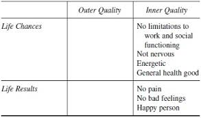 quality of life research paper essayempire quality of life research scheme 2