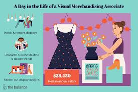 Retail Sales Associate Definition Visual Merchandising Associate Job Description
